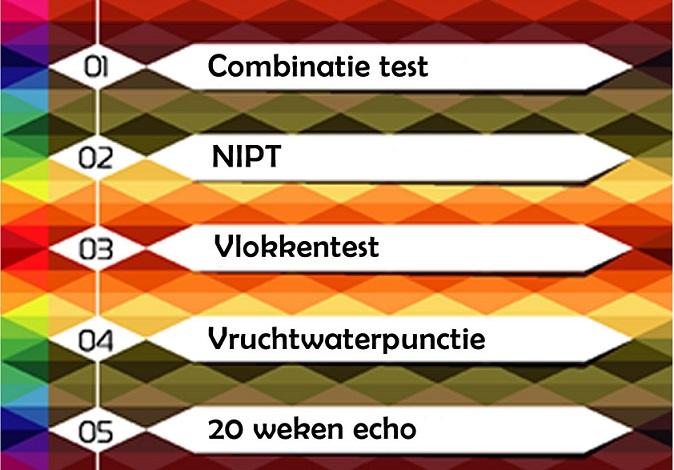 Onderzoek Naar Aangeboren Afwijkingen Wanneer Is Welke Test Geschikt